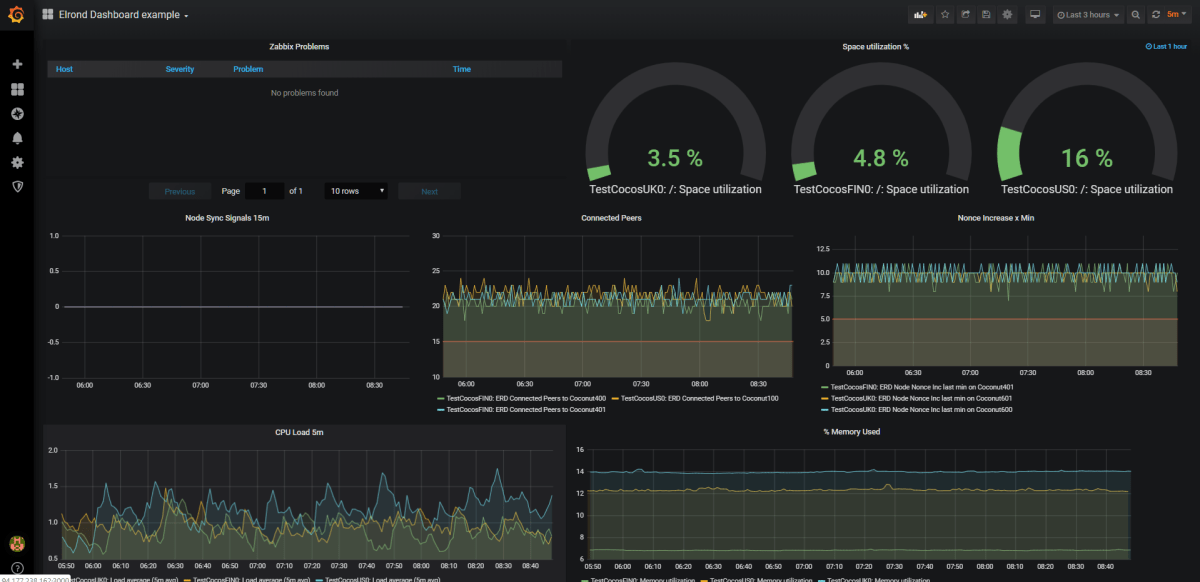 dashboard example.PNG