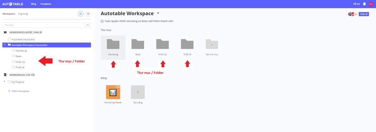 Hệ thống THƯ MỤC trong Workspace