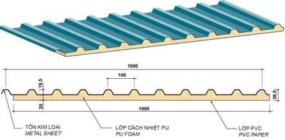 Chọn vật liệu chống nóng rẻ mà hiệu quả - Archi