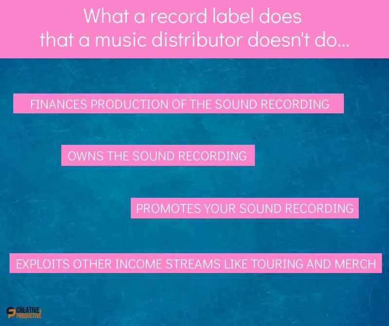 Digital music distribution companies - what a record label does