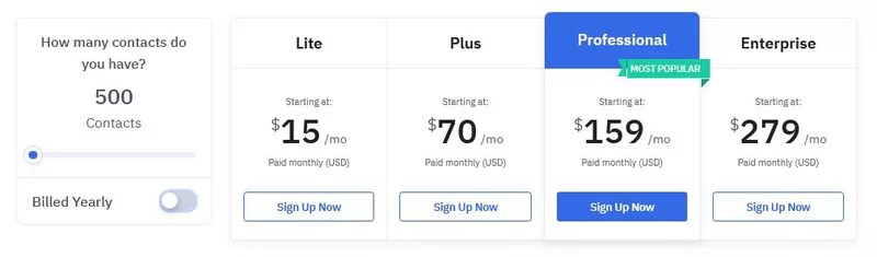AC email marketing automation pricing