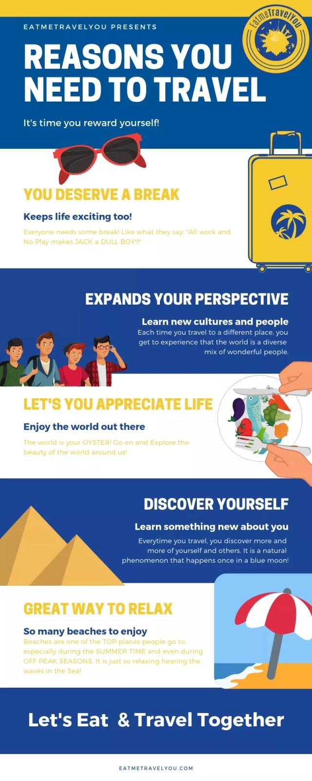 eatmetravelyou infographic