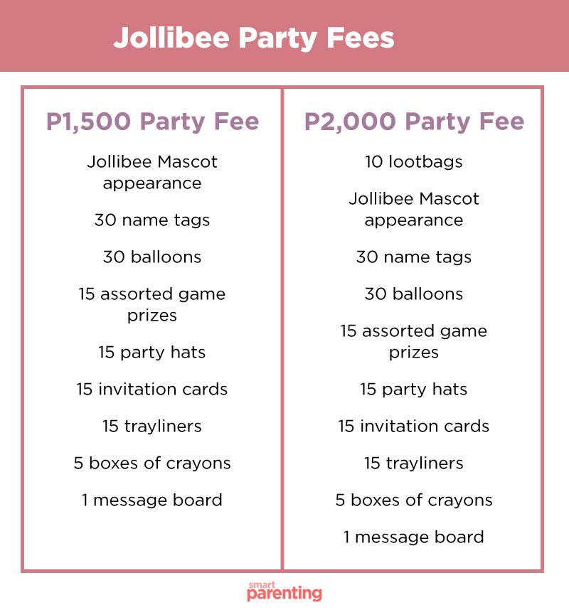 Jollibee Package List Party Birthday