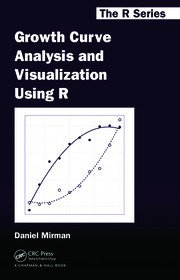Growth Curve Analysis and Visualization Using R