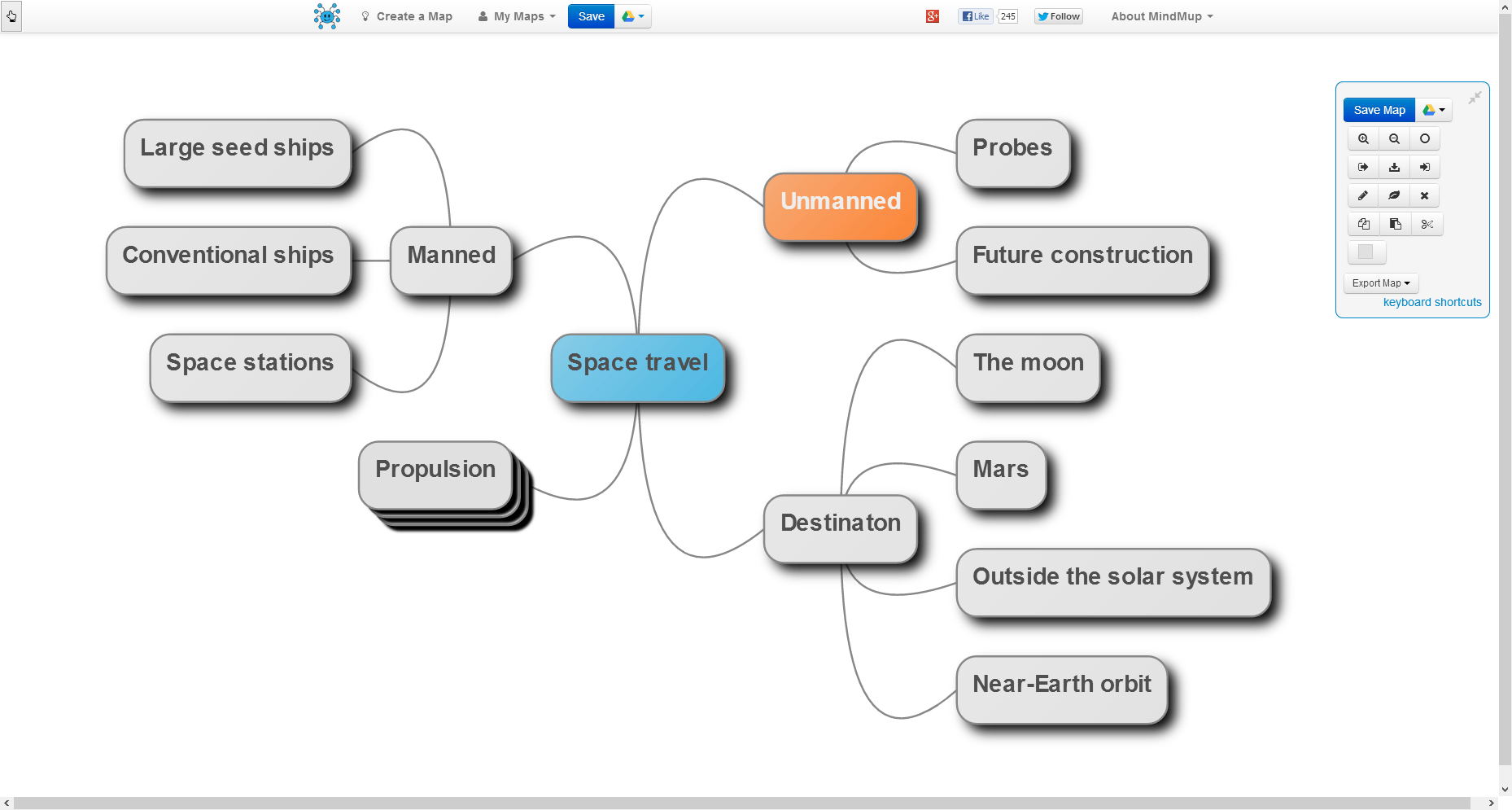 Mind Mapping Simple Present Tense