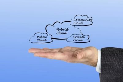 hybrid cloud thinkstock