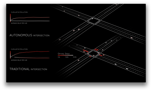 MIT vehicle-to-vehicle communication