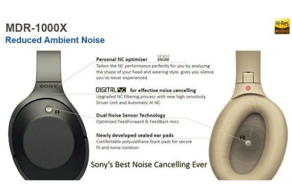 Sony MDR-1000X dual mics
