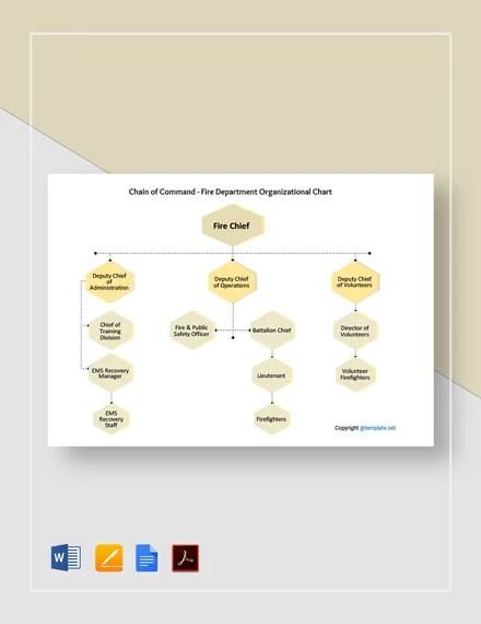 Fillable fire department organizational chart. Free Fire Department Chain Of Command Organizational Chart Template Google Docs Word Apple Pages Template Net