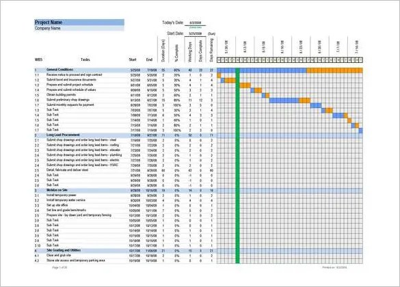 Amazing Most Used » Sample Project Timeline Template