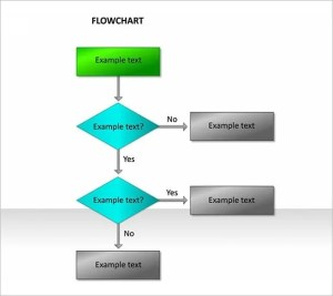44 Flow Chart Templates  Free Sample, Example, Format