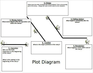 Diagram Template – 11 Free Word, Excel, PPT, PDF