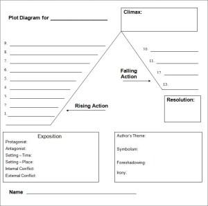 15 Plot Diagram Template – Sample, Example, Format