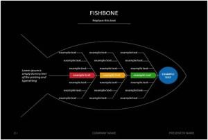 15 Fishbone Diagram Templates – Sample, Example, Format Download | Free & Premium Templates