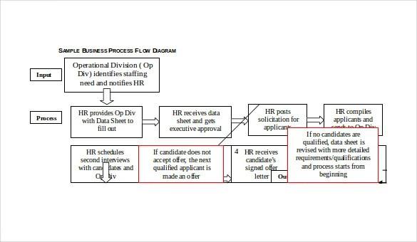 20 Workflow Diagram Templates Sample Example Format