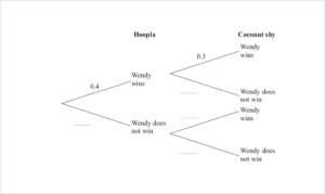 18 Tree Diagram Templates – Sample, Example, Format