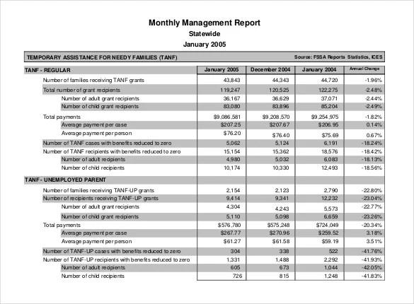 Report Form Status Financial
