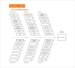 GAP Analysis Tools & Template  10 Free Word, PDF Document Downloads | Free & Premium Templates