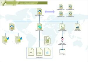 16 Site Map Templates  PDF, Excel   Free & Premium Templates