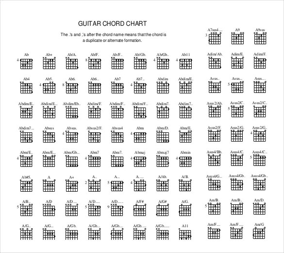 How To Play Guitar Chords For Beginners Pdf