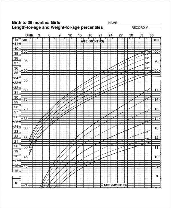Girls Growth Chart Template Best Growth Chart Girls Ideas On
