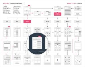 13 Productive UX Flowchart Templates | Free & Premium