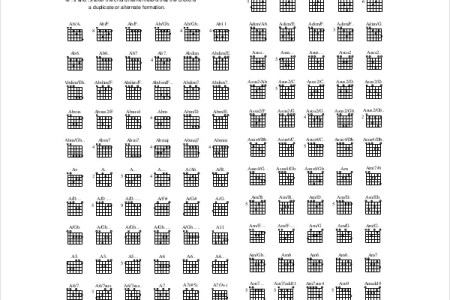 basic guitar chords » 4K Pictures | 4K Pictures [Full HQ Wallpaper]