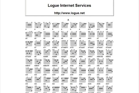 Best Acoustic Guitar Chord Chart Pdf Image Collection