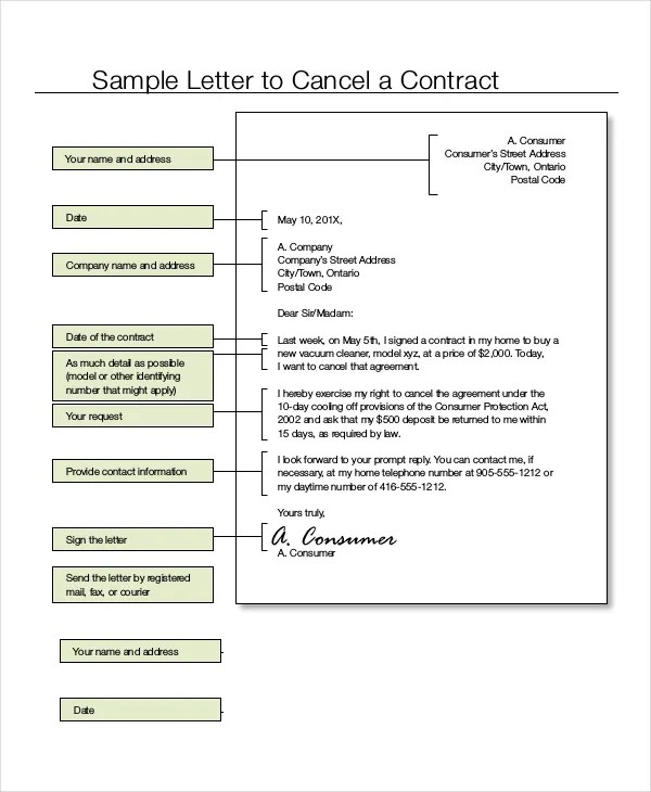 Cancel Auto Insurance Letter Docoments Ojazlink
