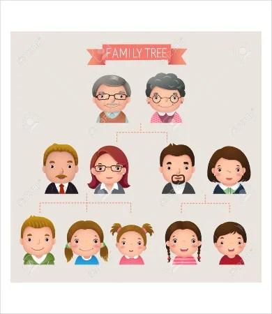Free Family Tree Template 9 Free Word PDF JPG Format Download Free Premium Templates