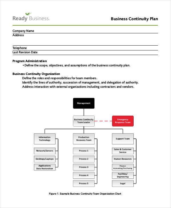 Basic Business Plan Template 18 Free PDF Format Download Free Amp Premium Templates