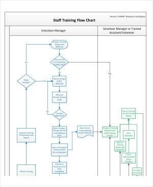 Training Flow Chart Templates  7 Free Word, PDF Format