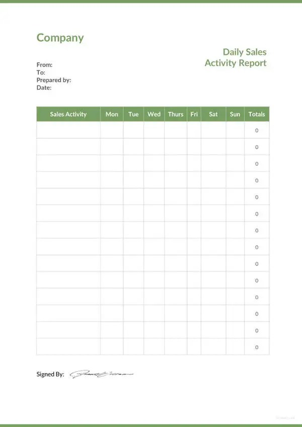 Daily report forms are mandatory to be documented. 23 Activity Report Templates Free Word Pdf Format Download Free Premium Templates