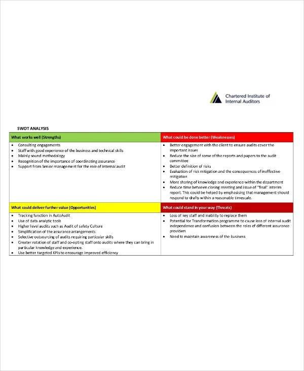 9 Internal Audit SWOT Analysis Templates DOC PDF Free Premium Templates
