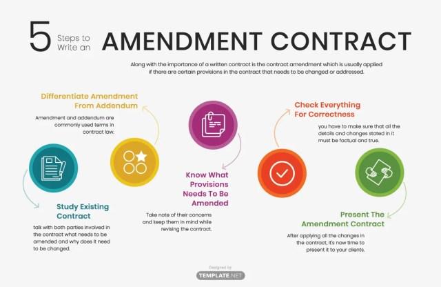 12+ Amendment Contract Templates - Free Downloads  Template.net