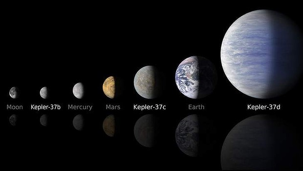 NASA's artist's illustration compares the planets in the Kepler-37 system to the moon and planets in the solar system. Photo: NASA