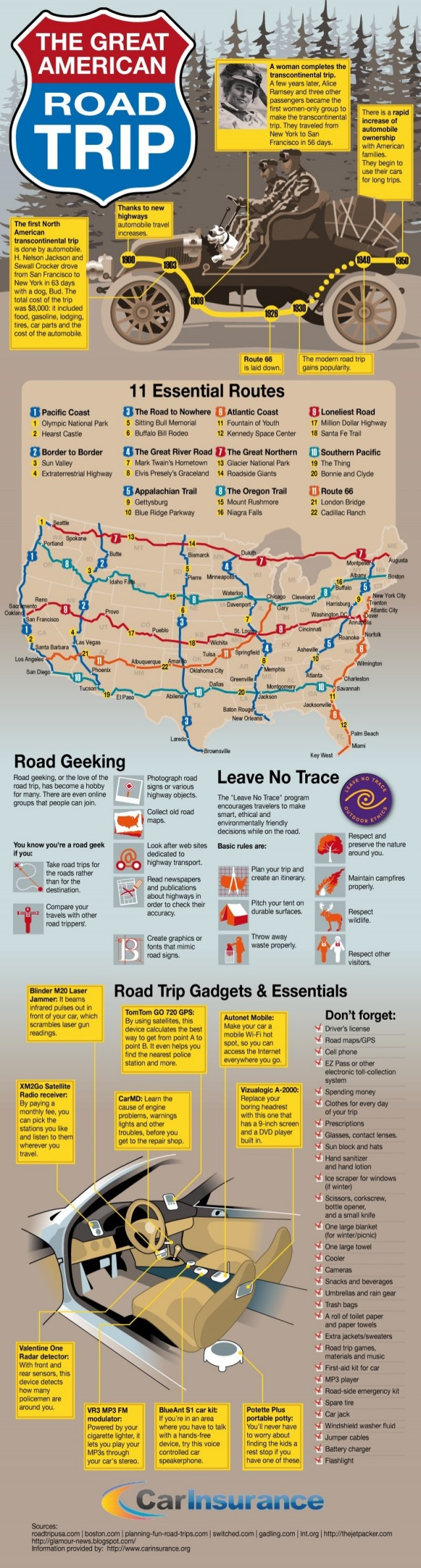 Roadtrip across America