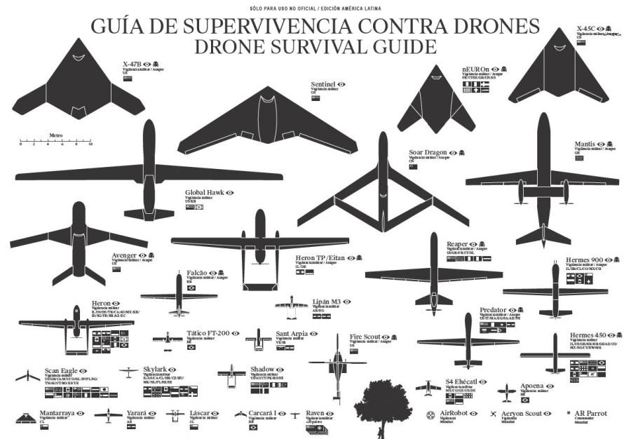 Silhouettes of drones