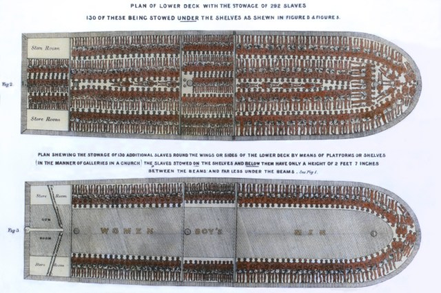 British abolitionist poster of a standard slave ship in the 18th century.