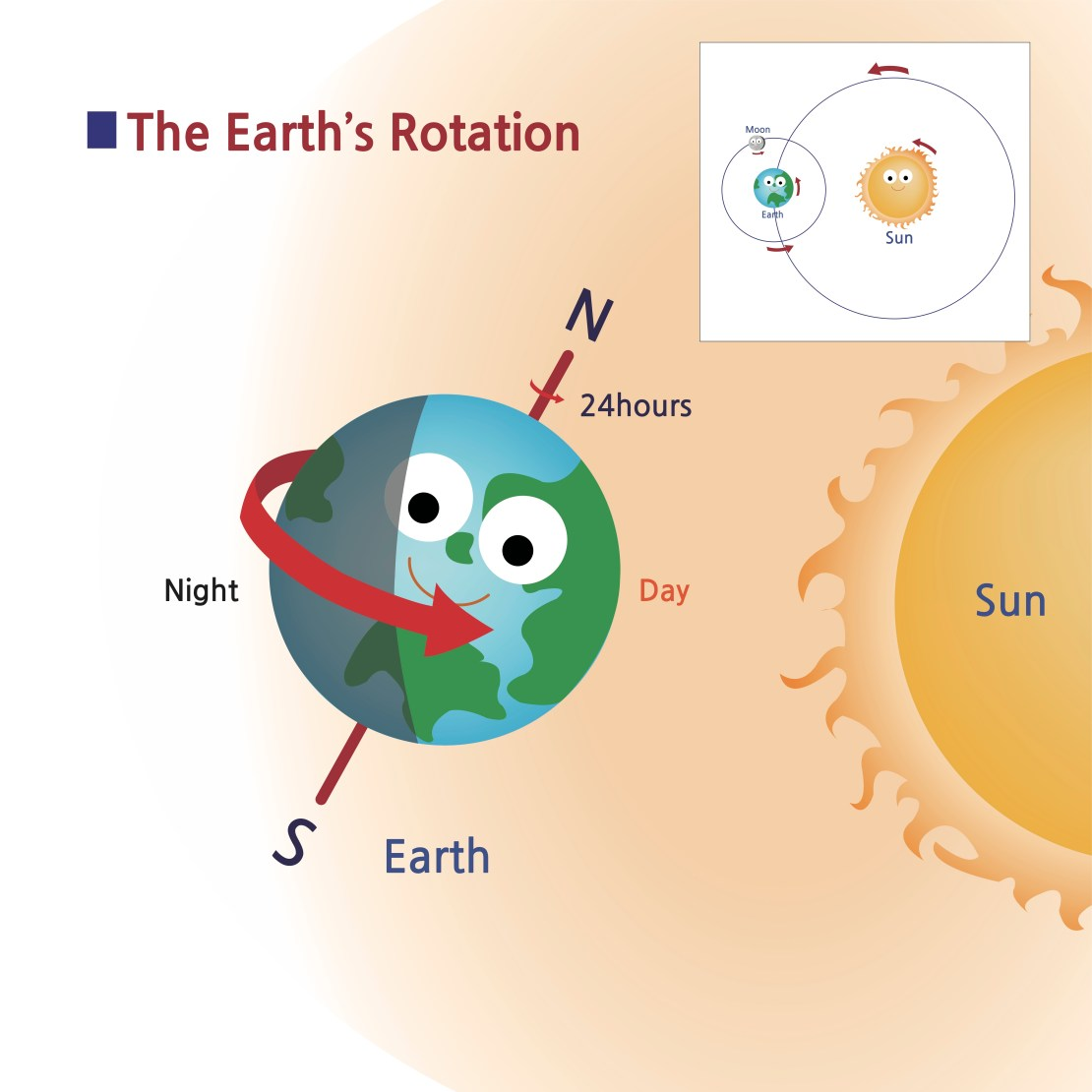 Illustration of the Earth and sun