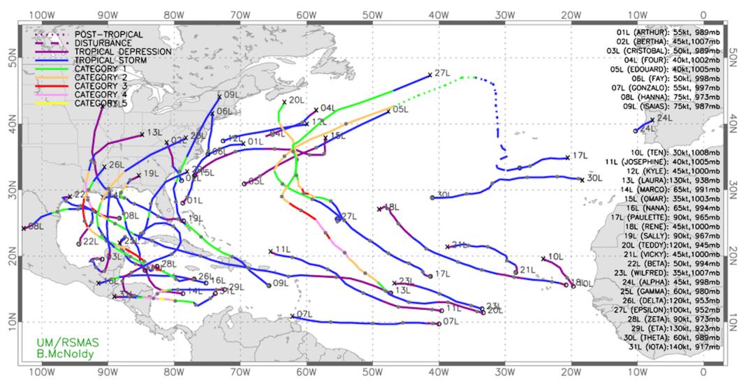 2020 Atlantic tropical storm tracks