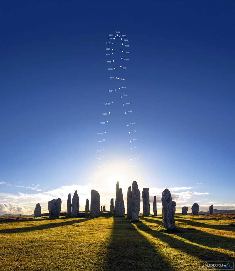 Analemma of the sun over Callanish, Scotland.