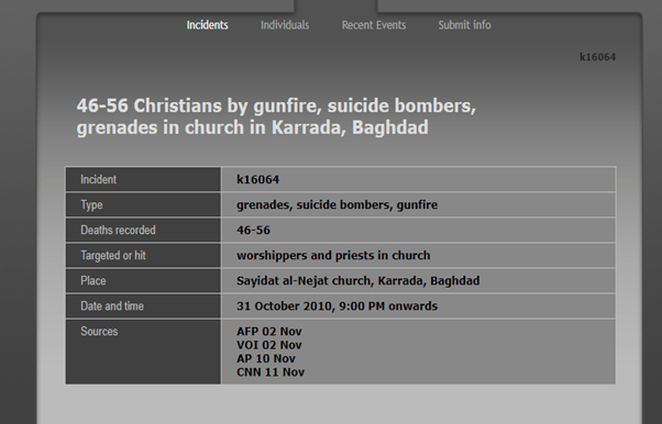 Iraq Body Count record of deadly attack on Sayidat al-Nejat church in Baghdad in 2010.