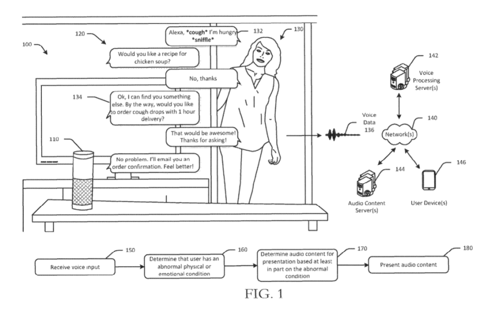 A page from an Amazon patent depicts a woman interacting with a home assistant.