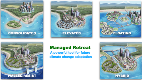 5 illustrations of a coastal town showing different ways managed retreat and other tools can be combined to adapt