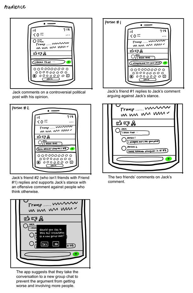 A comic displays five tiles in which people are arguing in a comment section, and the app intervenes suggesting the users move to a private message instead.