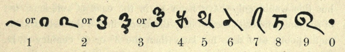 Early Arabic numerals