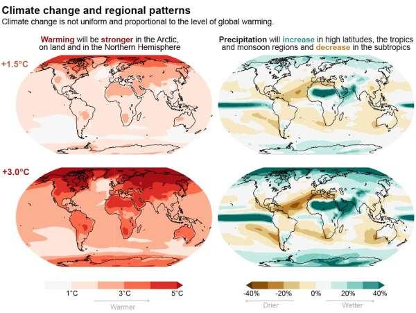 Mapas que muestran las proyecciones de precipitación y las proyecciones de calentamiento a 1,5 y 3 grados Celsius.