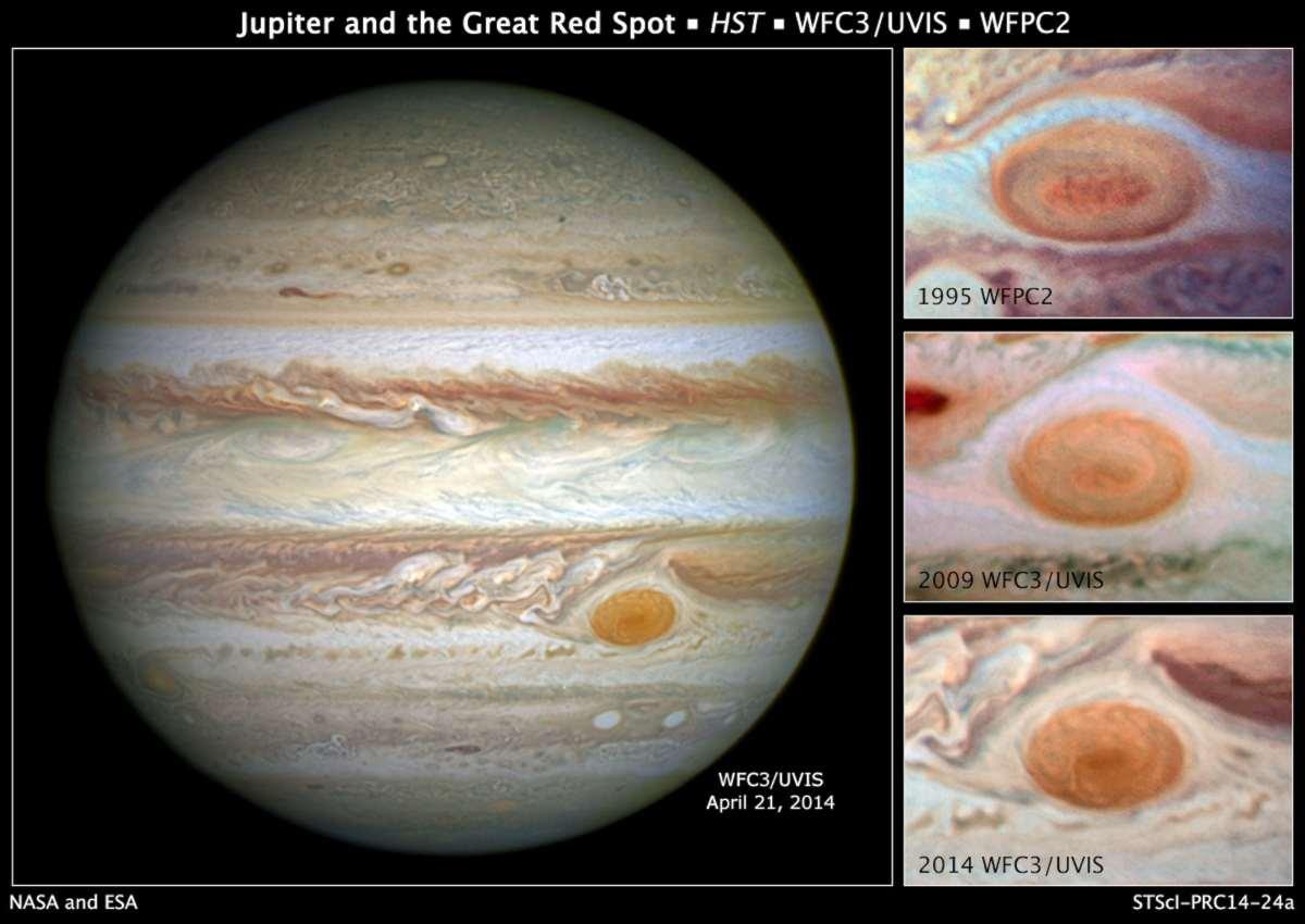 Hasil gambar untuk hurricane in jupiter