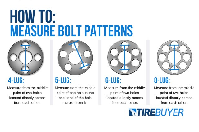 how to measure bolt patterns. swapping wheels between cars